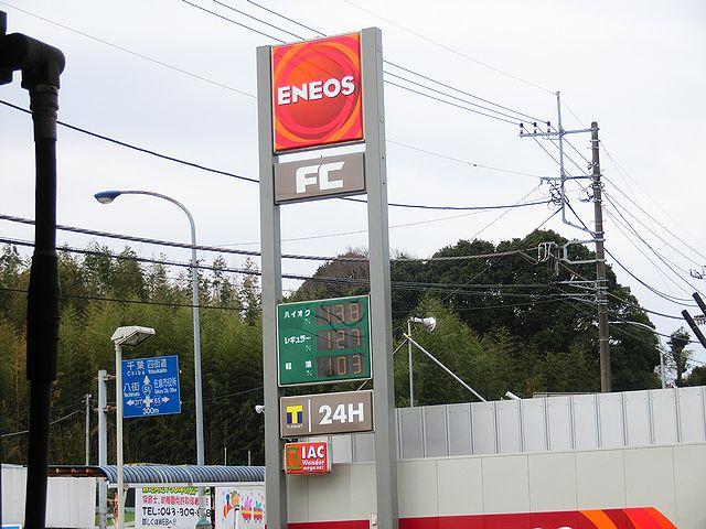 ガソリン価格