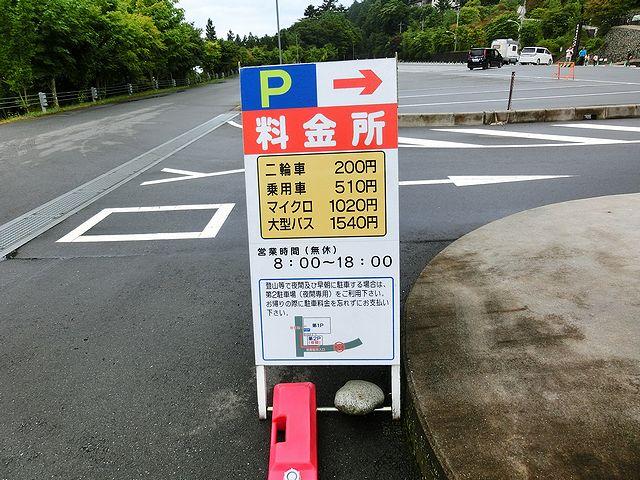 三峰山 駐車場