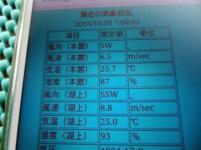 霞ヶ浦 風速